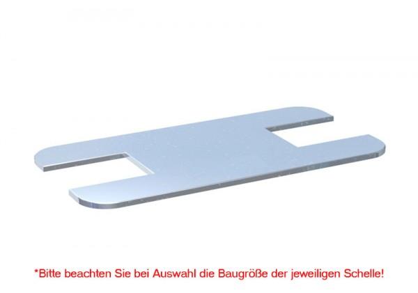 STAUFF Sicherungsplatte SIG für Standard-Baureihe