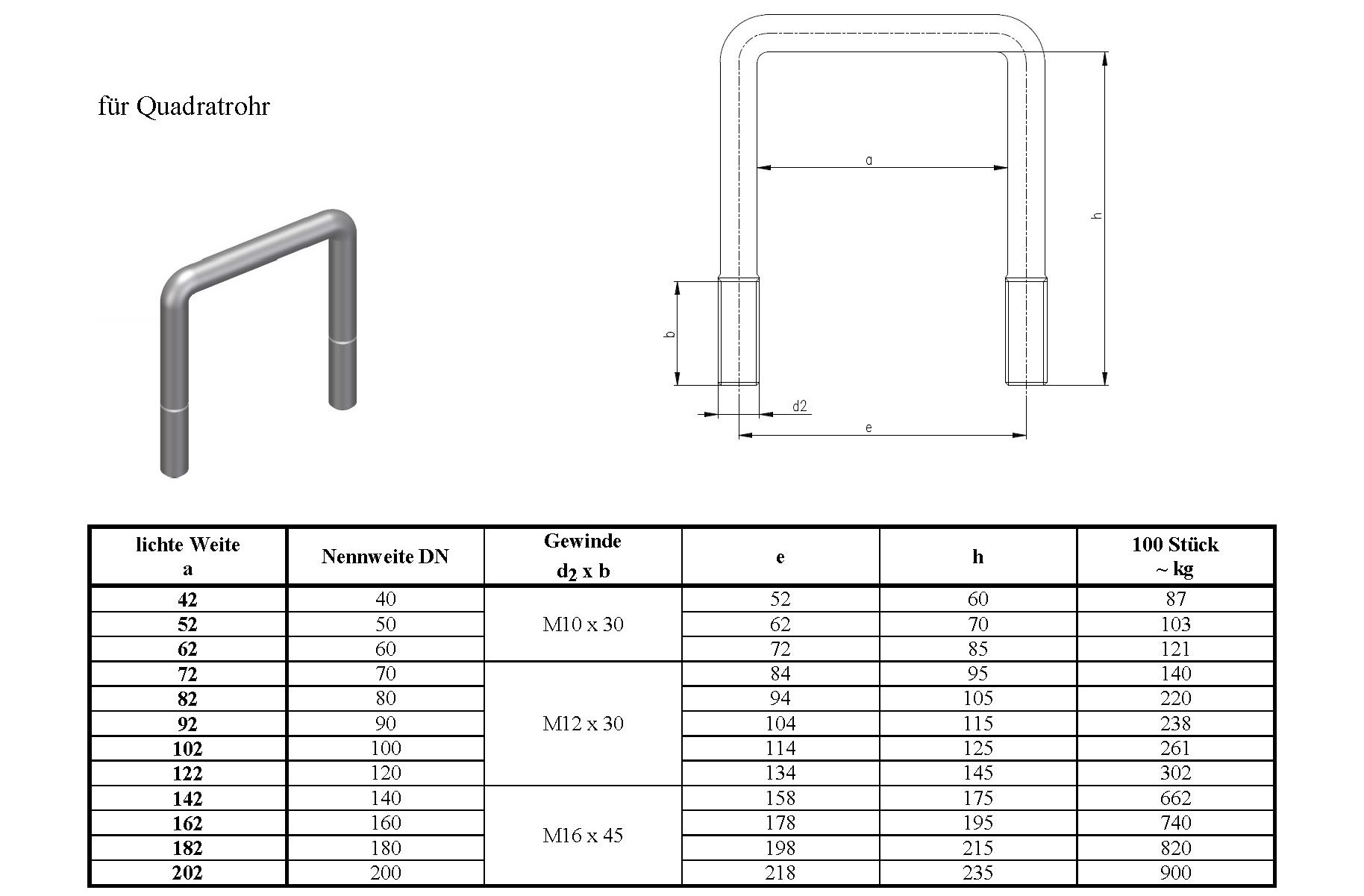Quadratrohr-Datenblatt