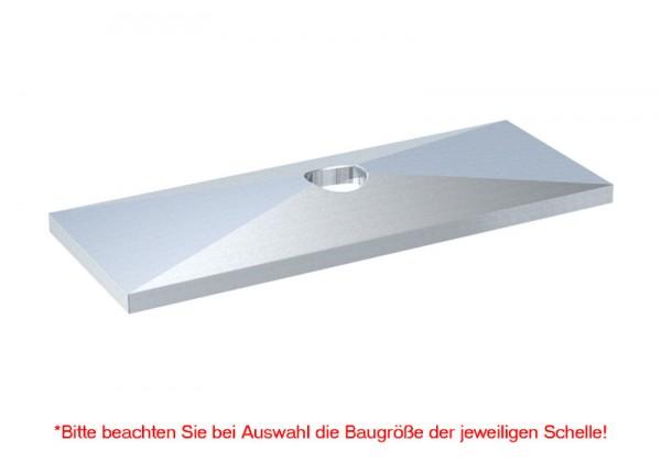 STAUFF Deckplatte GD für Doppel-Baureihe